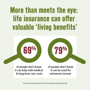 Life Insurance Can Offer More: Living Benefits